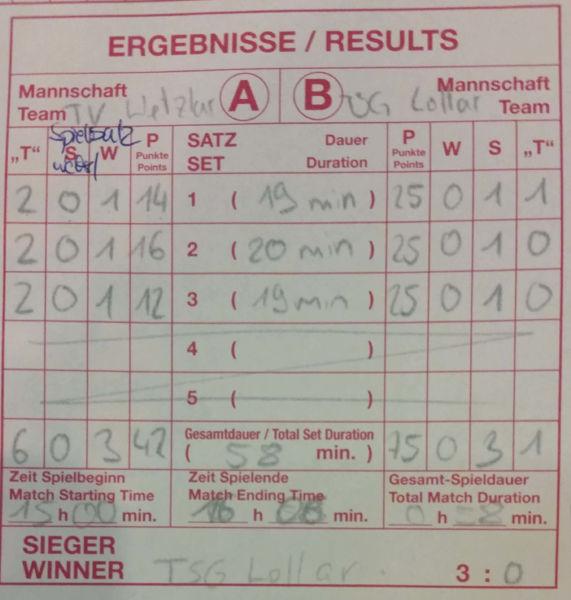 tsg-lollar-damen1-gegen-wetzlar-2016-2017
